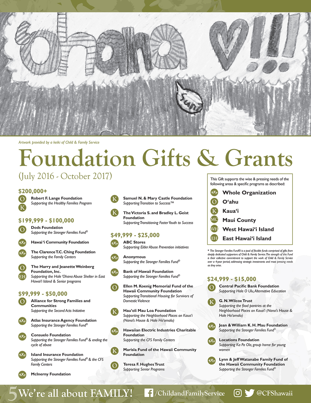 2017 New Possibilities Donor Newsletter: Grants & Gifts